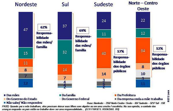 slide_respcuidadocriancas600