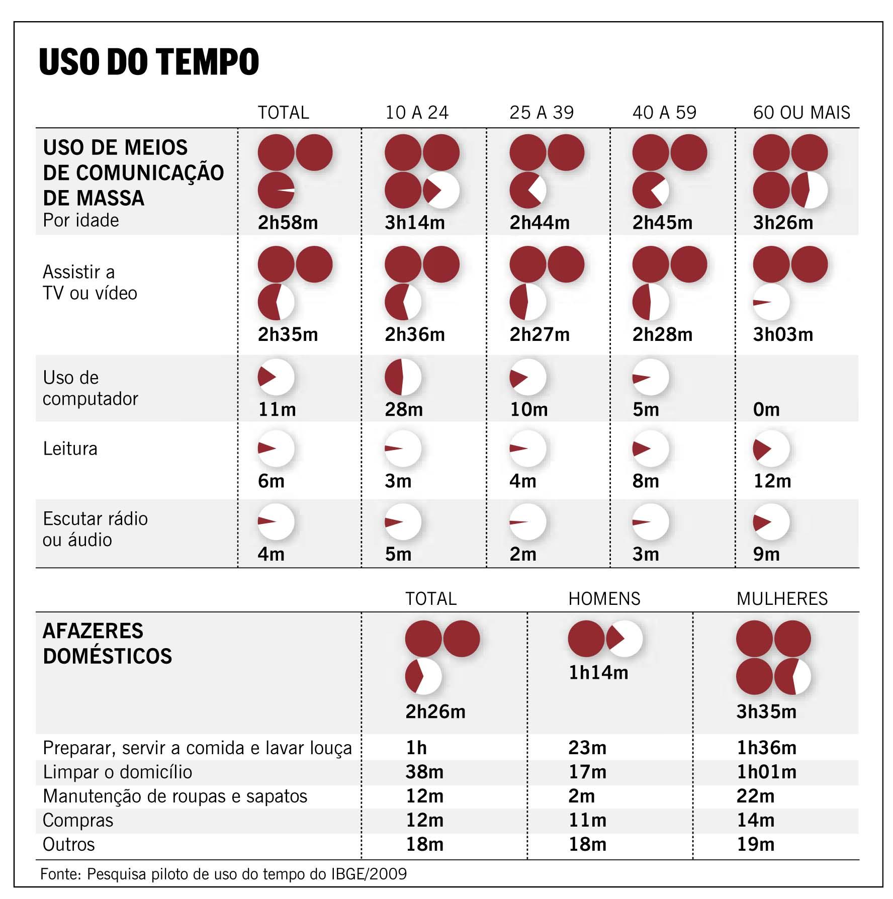 tempo2-oglobo09-08-2013