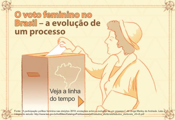 votofeminino