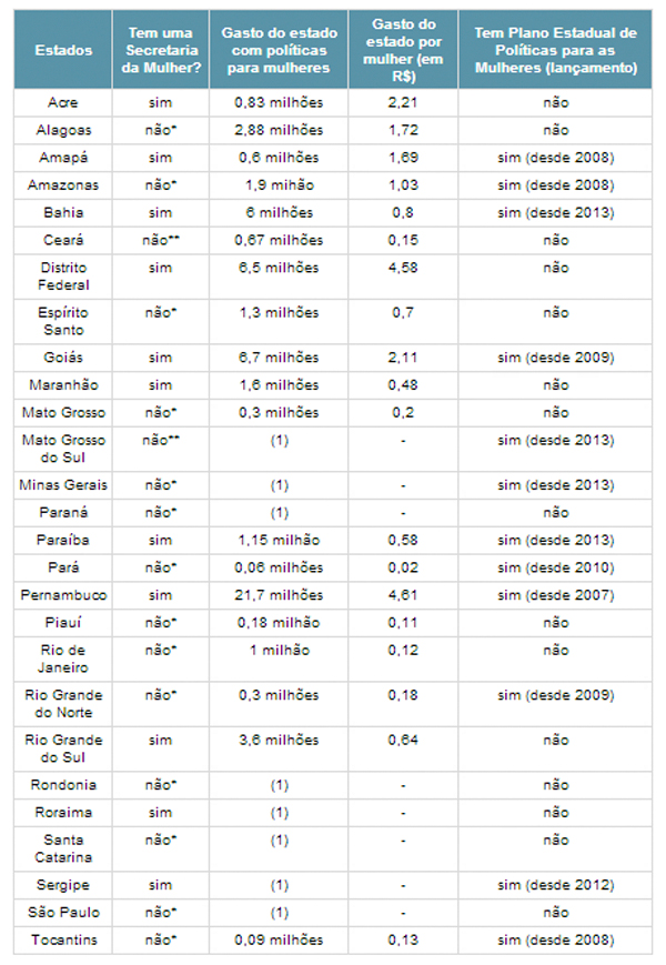 tabela-municipios-politicasmulheres_examecom_15032014