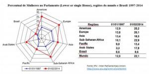 grafico2-zeeustaquio28042014