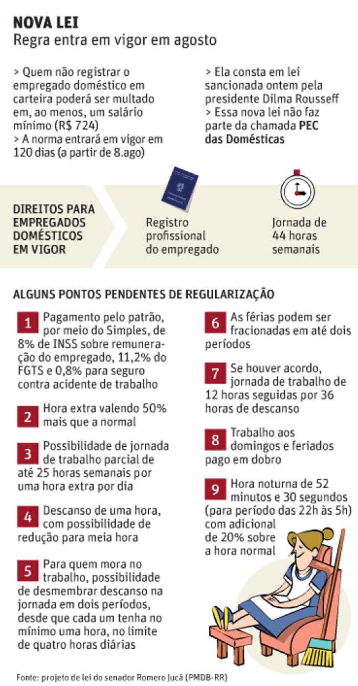 Info_novaregra_domestico