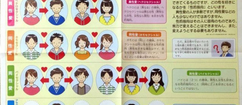 Com ajuda de setas, cartilha mostra diversidade sexual a alunos - Prefeitura de Saitama