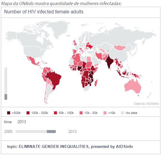 aids-infeccao-em-mulheres