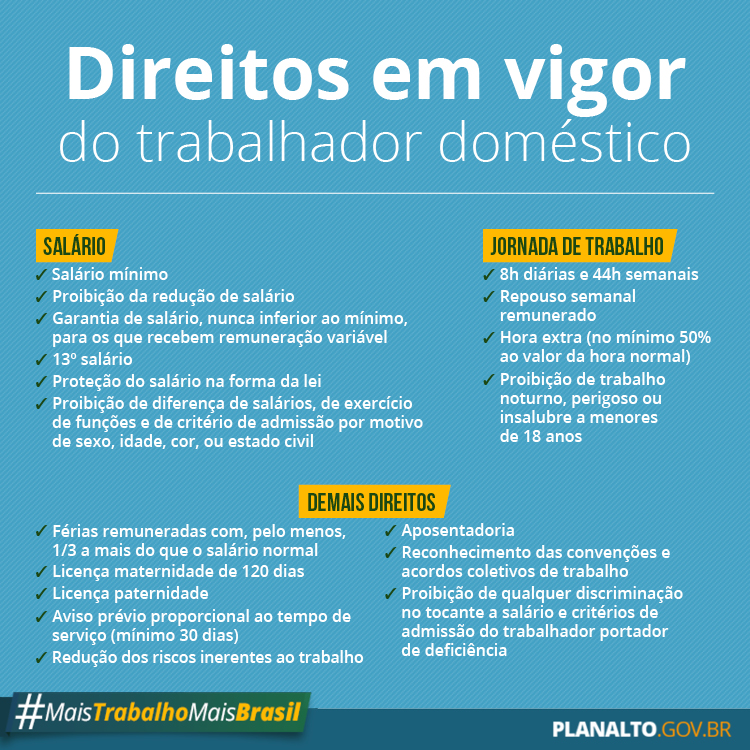 conheca-os-direitos-do-trabalhador-domestico-ja-em-vigor