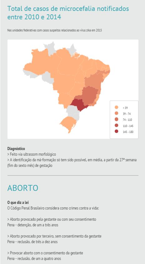 microcefalia_infografico folha_parte 2