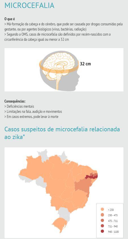 microcefalia_infografico folha_superior
