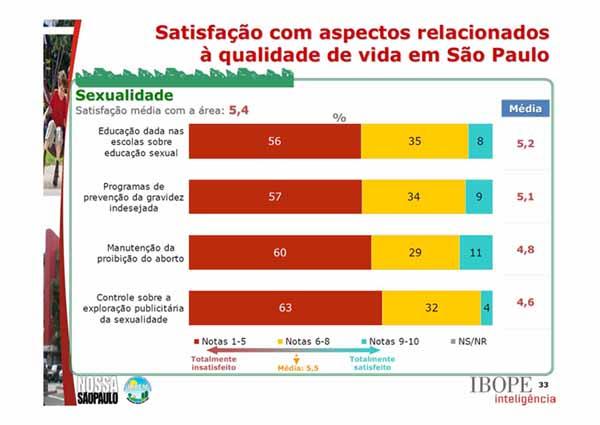 pesquisanossaspibopejan2010