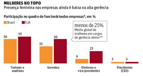 mulheres_no_topo