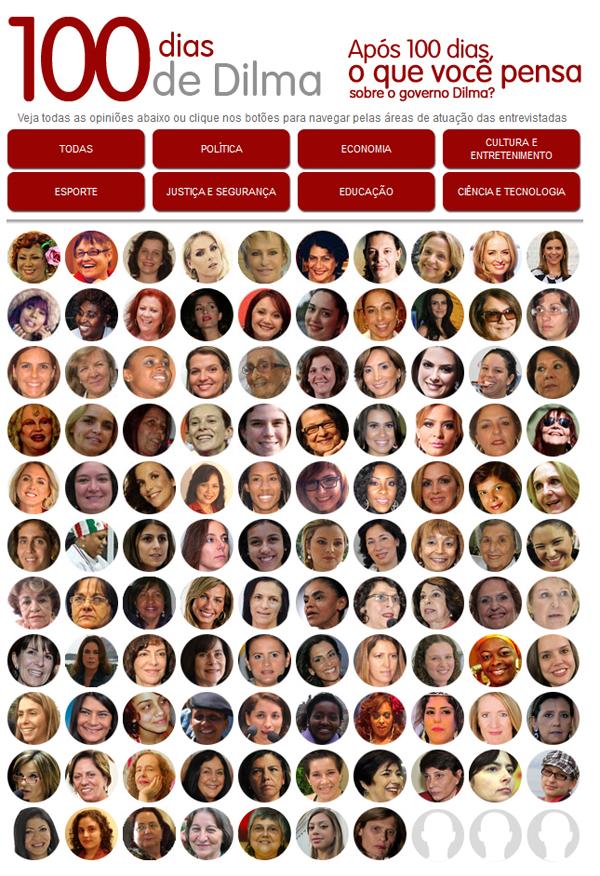 100_mulheres_100dias_dilma