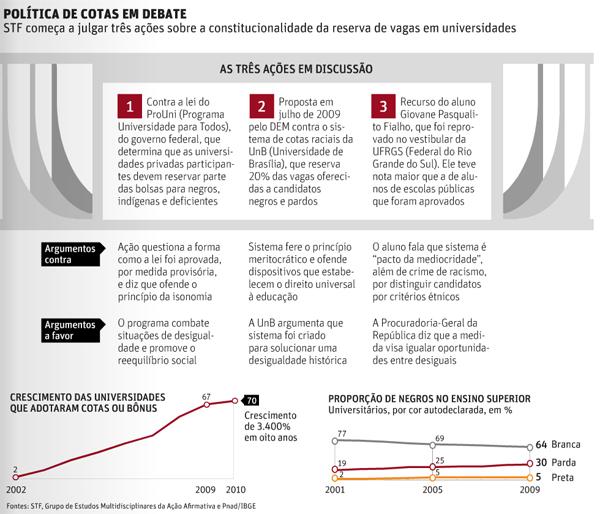 stf_cotas_grafico