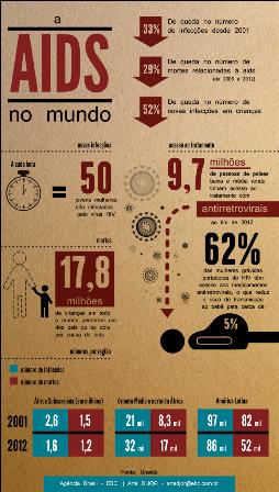 aids-ebc01122013